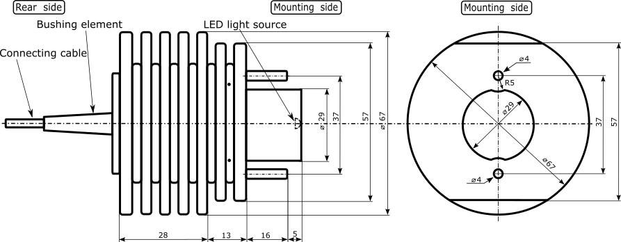 PROMICRA LED illuminator dimensions